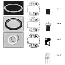Cylinder Seals - Buffer Seals